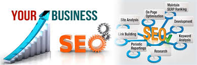 best seo company for online business